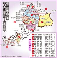 福井県内の合併