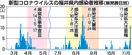 福井県内コロナ拡大、第3波は目前