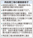 【核燃料再処理工場】審査書要旨