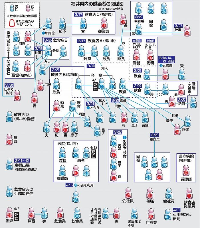 コロナ 石川 県 感染 者