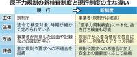 原発安全性自由に監視 規制委、新検査1日本格運用 体系一本化、評価「色分け」