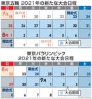 東京五輪2021年7月23日開幕に決定