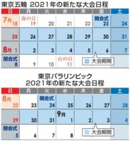 東京オリンピックとパラリンピックの2021年の新たな大会日程