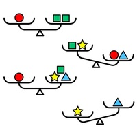 【3分チャレンジ】出題・北村良子(イーソフィア) ■てんびんパズル