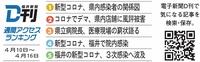 D刊週間ランキング【4月10日~16日】