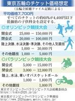 東京五輪のチケット価格想定