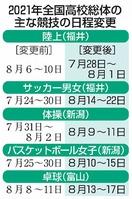 インターハイ2021年の新日程決定 福井県での総…