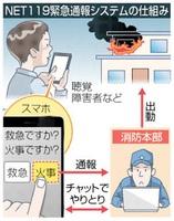 NET119緊急通報システムの仕組み