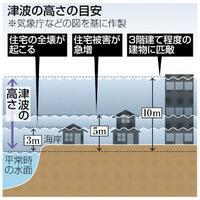 南海トラフ地震による津波 高確率で30年以内に ニュース早分かり