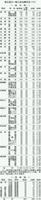 県立高の一般入試状況(15日)