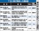 県内6人が感染 計65人 1病院、救急外来停止