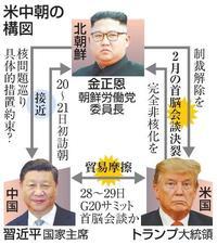 「大型サイド」習主席が初訪朝 中国、非核化貢献か介入か