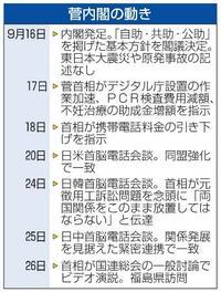 「表層深層」首相、国連演説と福島視察 国際デビュー、乏しい菅色