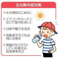 熱中症患者が急増 日陰歩き水分補給を ニュース早分かり