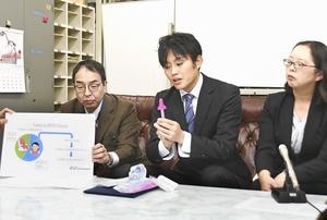 自己採取HPV検査の有効性に関する研究成果を発表した黒川哲司准教授(左)ら=11月29日、福井県庁