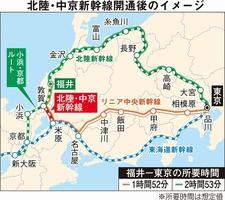 北陸・中京新幹線開通後のイメージ