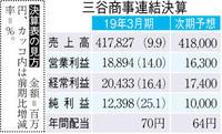 【決算】三谷商事 建材販売増え増収 子会社増え利益も伸び
