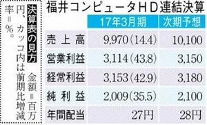 福井コンピュータHD連結決算17年3月期