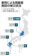 高齢者向け99施設被災 豪雨で福岡、熊本など6…